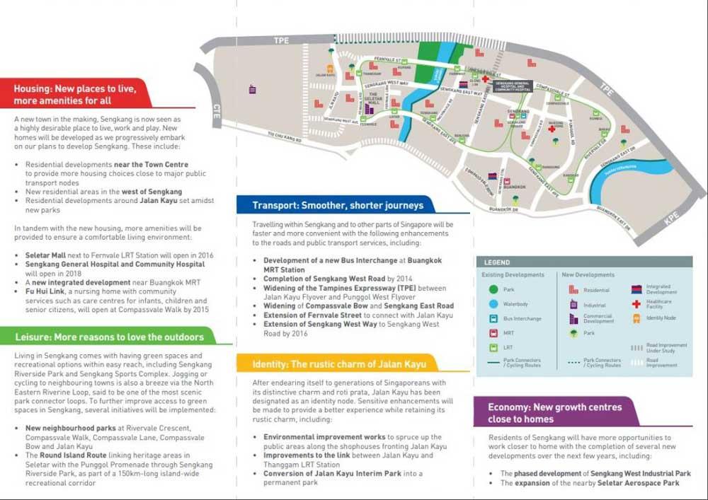 sengkang-grand-residences-ura-masterplan-singapore-page-2